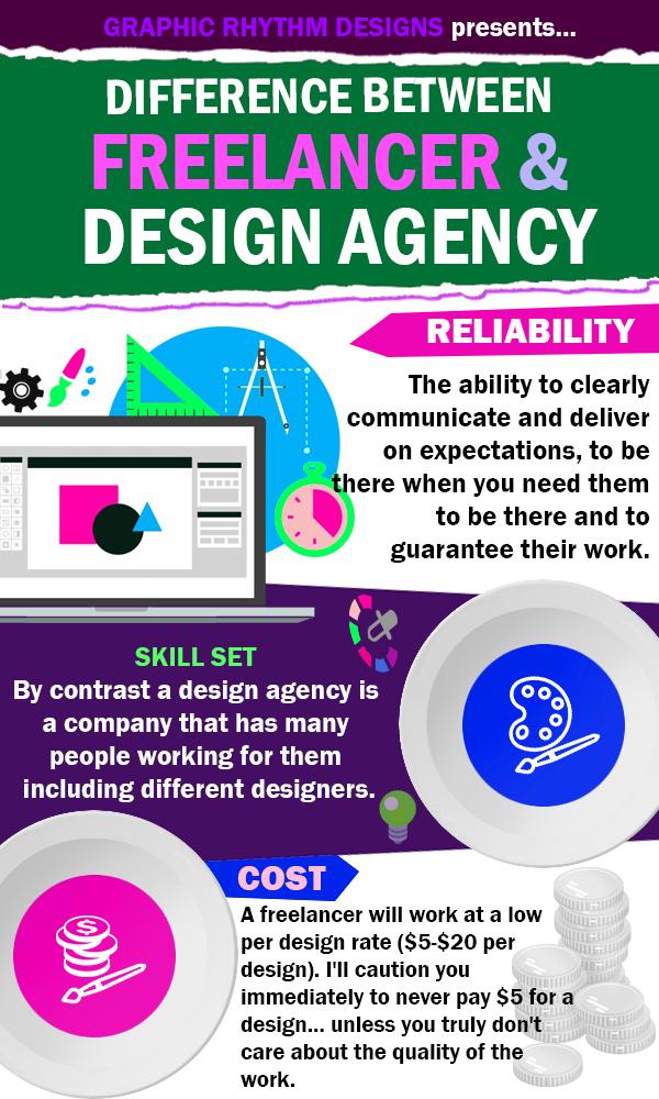 Blog Info Freelancer Design Agency