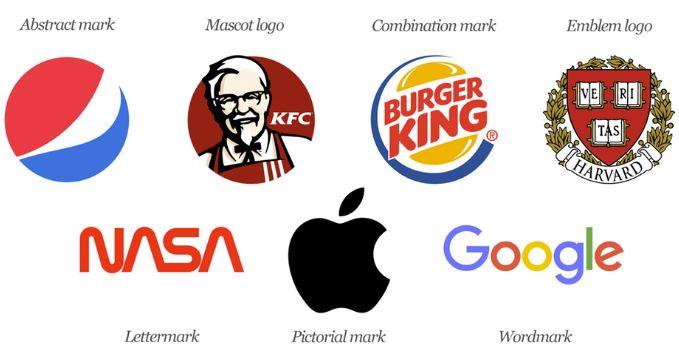 sample logos branding profile