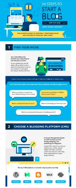 ryan robinson infographics