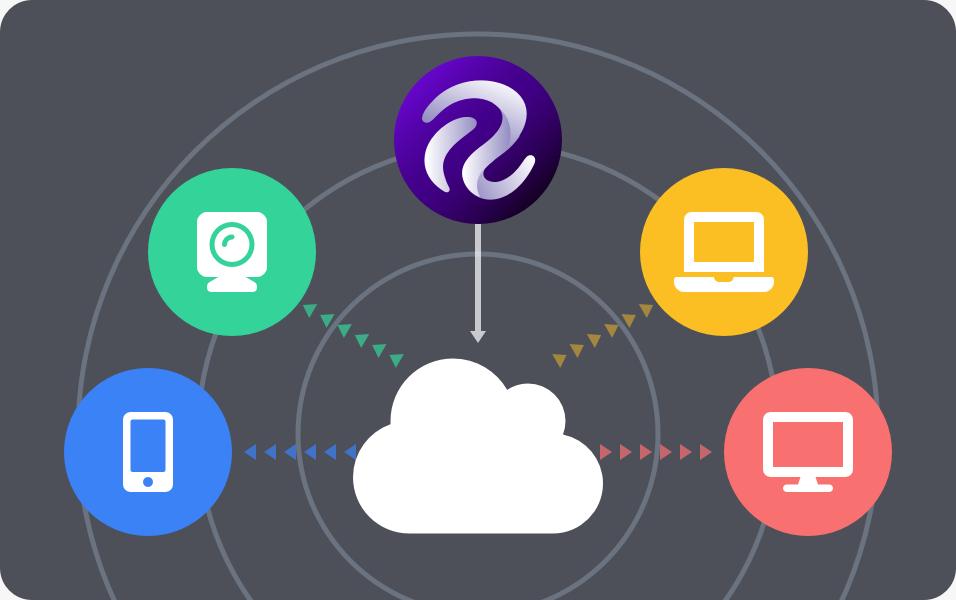 Roboflow Cloud Deployment