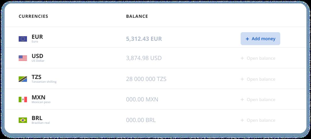 DTransfer - send money to Europe, USA, Tanzania, Mexico, Brazil and more