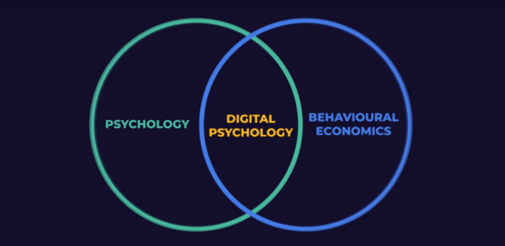 What is digital psychology