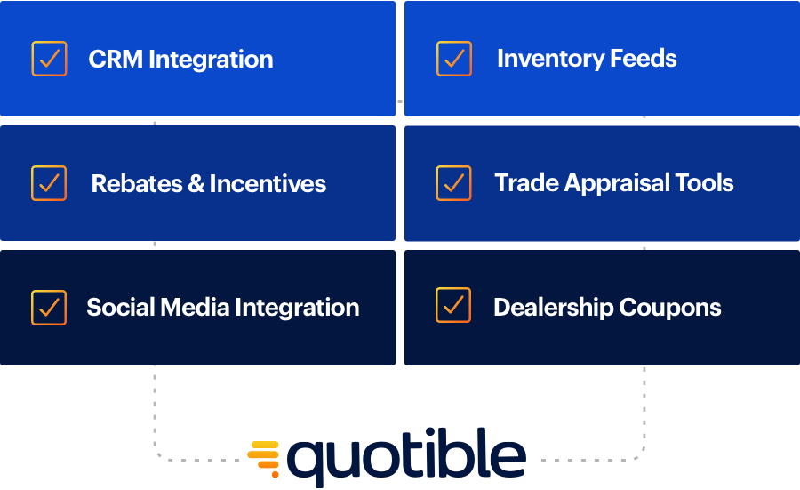 quotilbe Consolidate Workflow Graphic