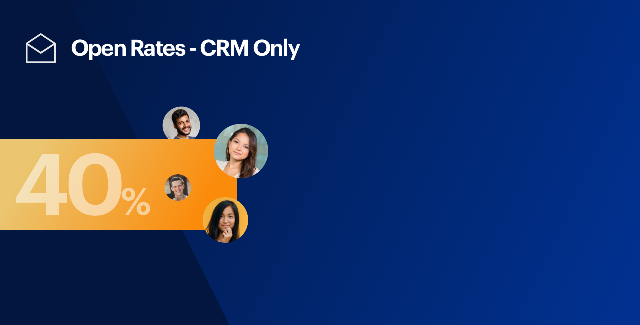 Poor CRM Template Graphic