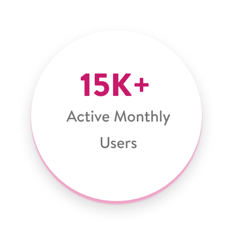 15K+ Active Monthly Users