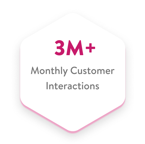 3M+ Monthly Customer Interactions