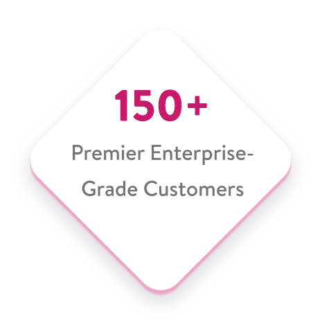 150+ Premier Enterprise- Grade Customers