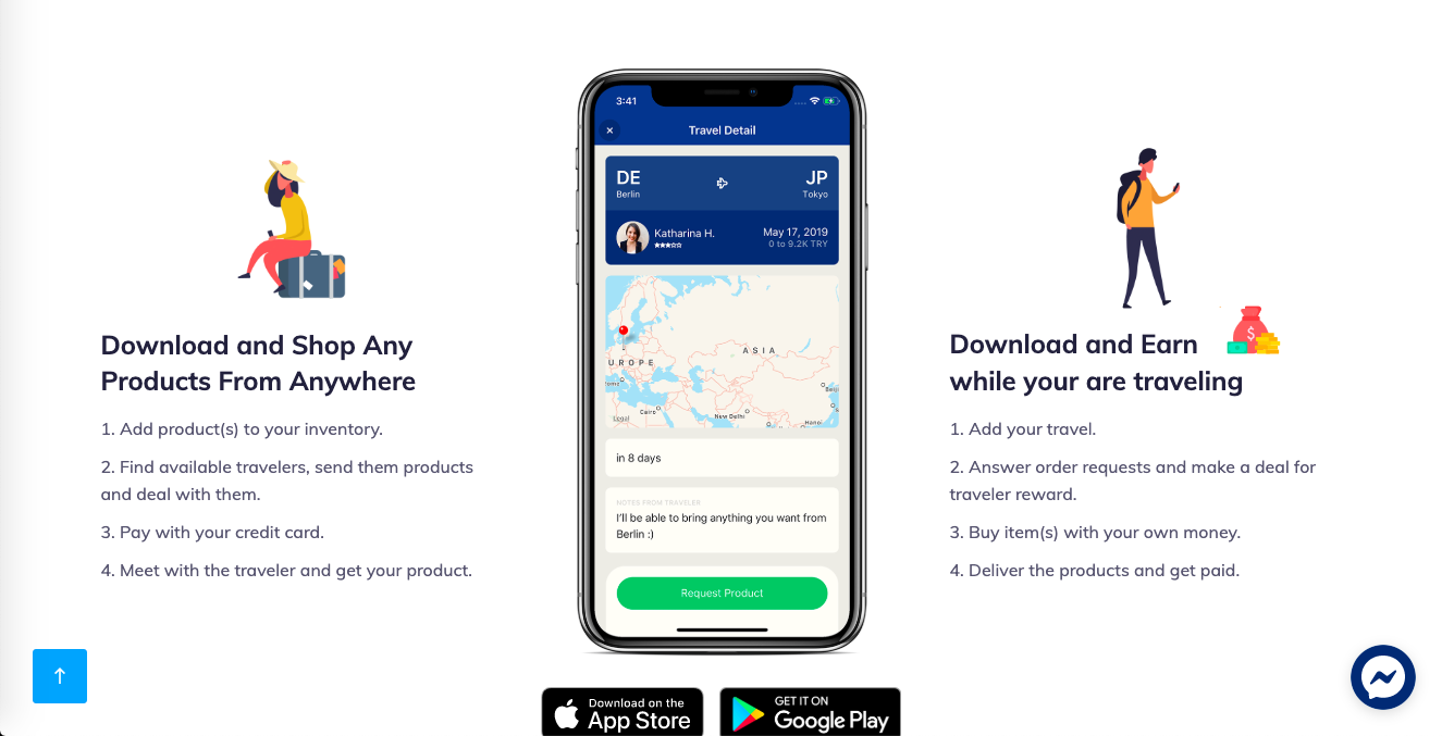 Glocalzone makes life easier for both travelers and shoppers. While travelers earn money through delivering the requested items, the shoppers enjoy borderless shopping.