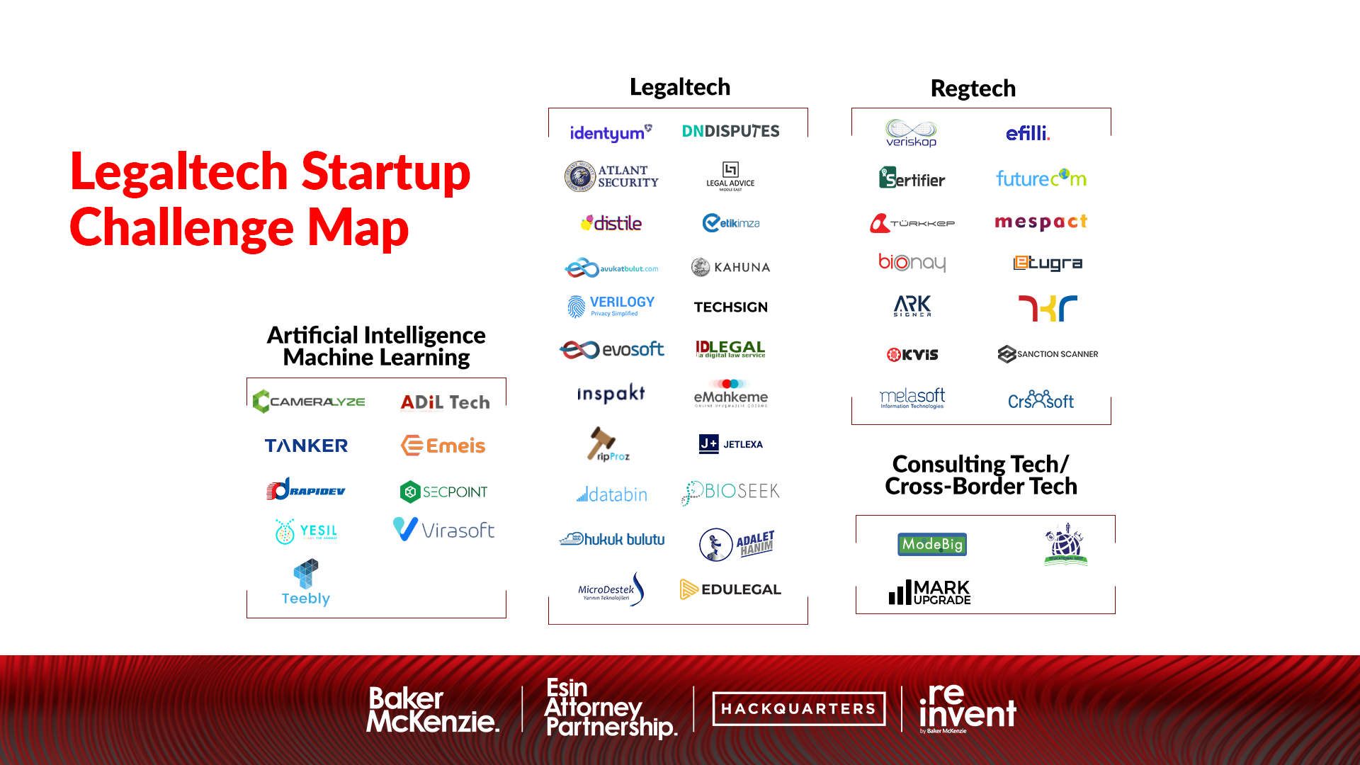 LegalTech Map that consists of the startups in Turkish Ecosystem and those from abroad