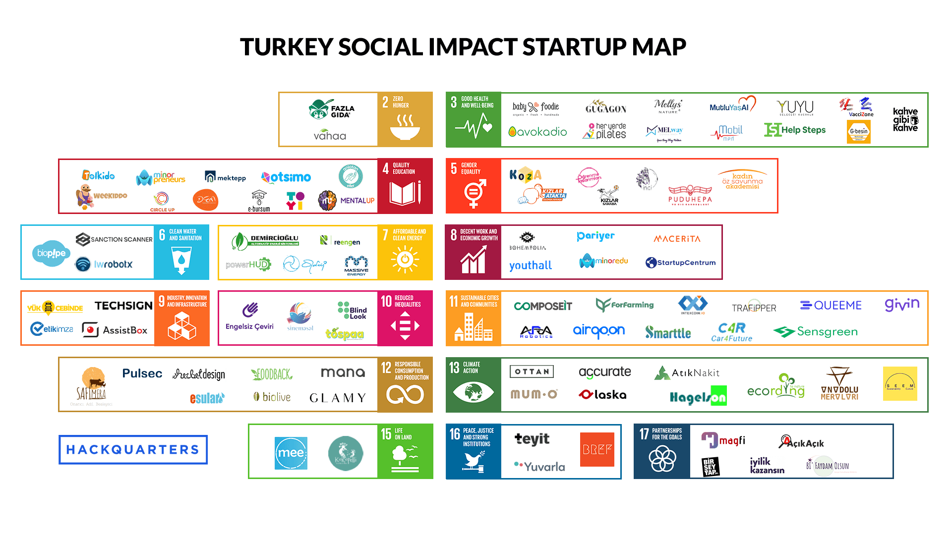 Hackquarters team has compiled a Map of Social Startups with companies categorized according to the goal they are contributing to