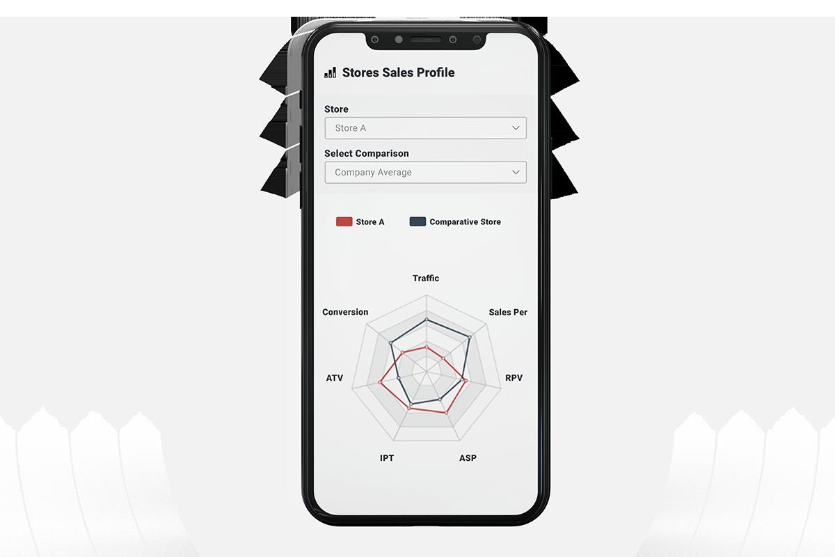 guaranteed data visibility