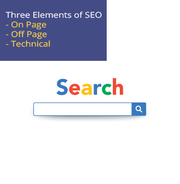3 elements of SEO: on page, off page, technical
