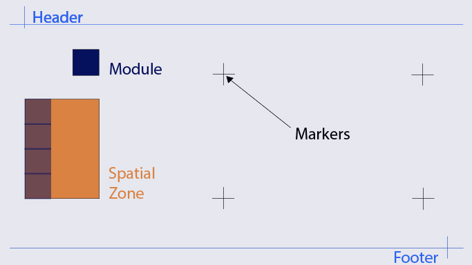 Graphic Design Example of Concepts