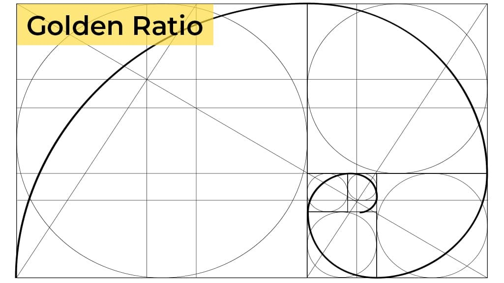 email marketing for small business golden ratio for design
