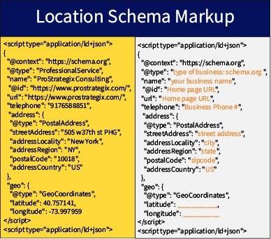 Local SEO services - schema example