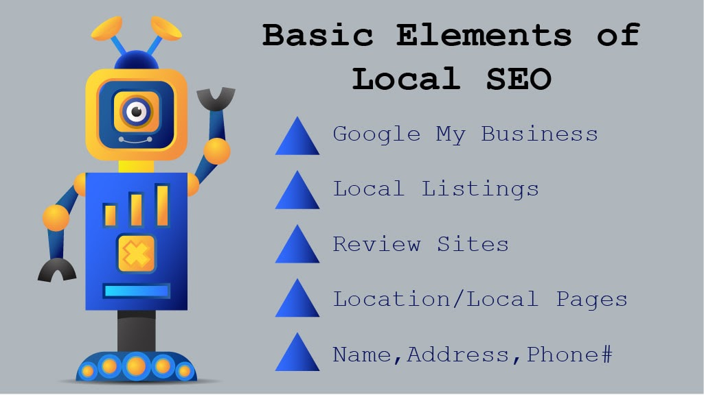 Top Reasons for Using SEO Agencies - Local SEO