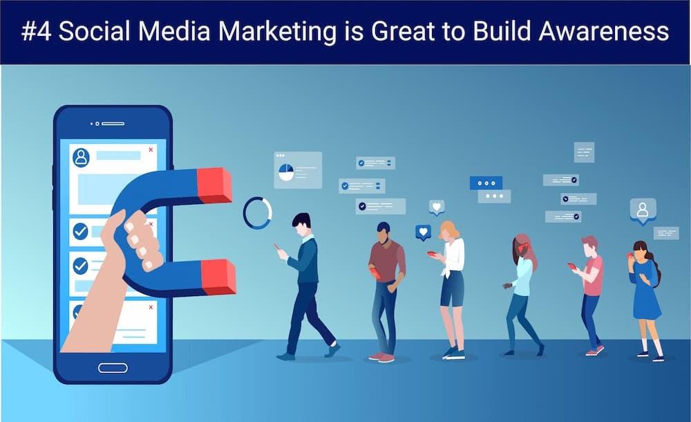 digital marketing for small business social media marketing