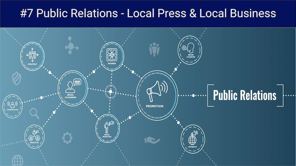 Small Business Digital Marketing PR