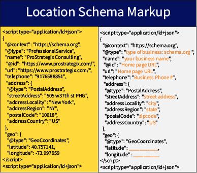 local search engine optimization (SEO) nyc schema example