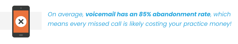 voicemail has an 85% abandonment rate
