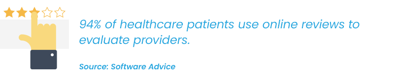 94 percent of patients use online reviews to evaluate doctors