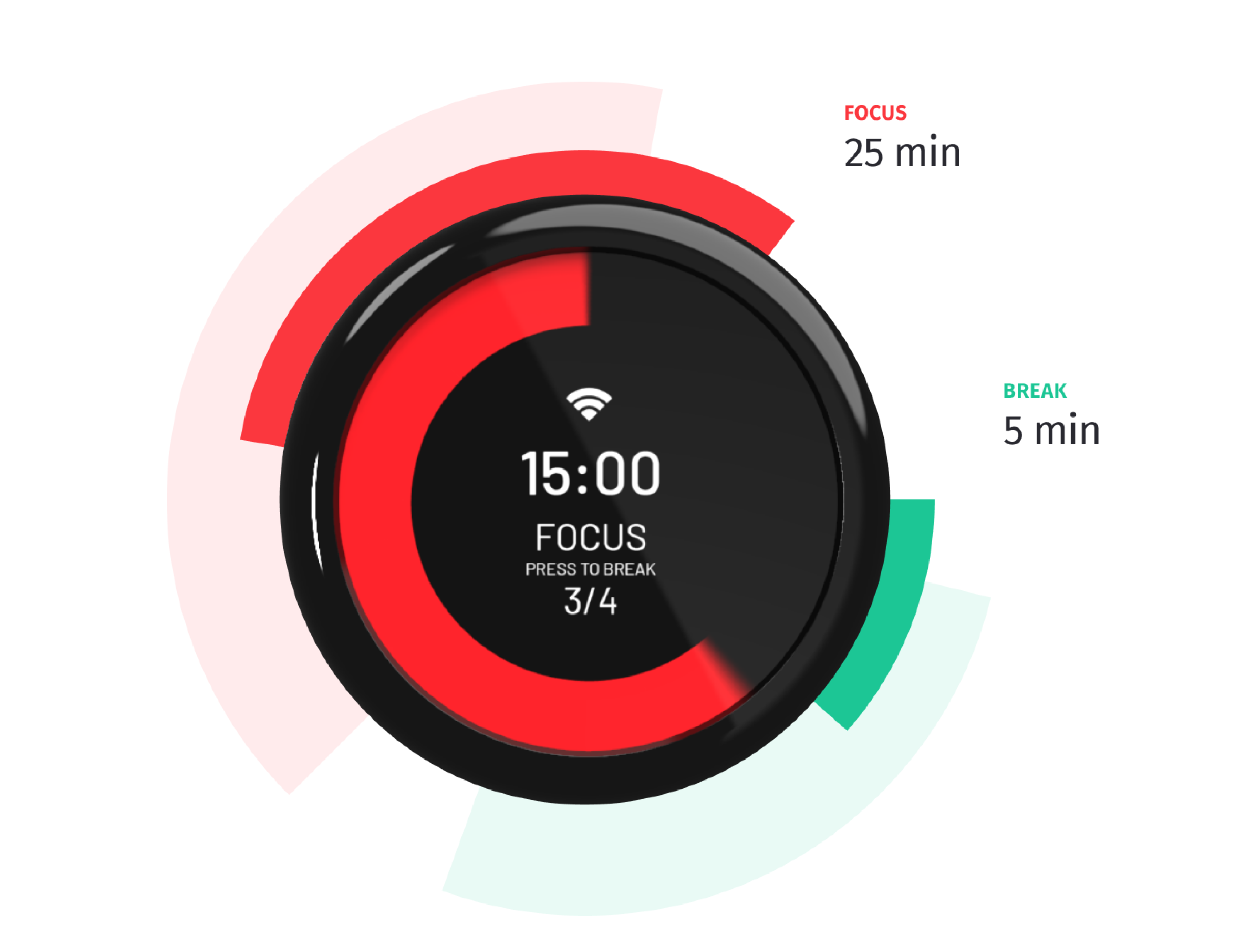 How the Pomodoro Technique Can Keep You Focused