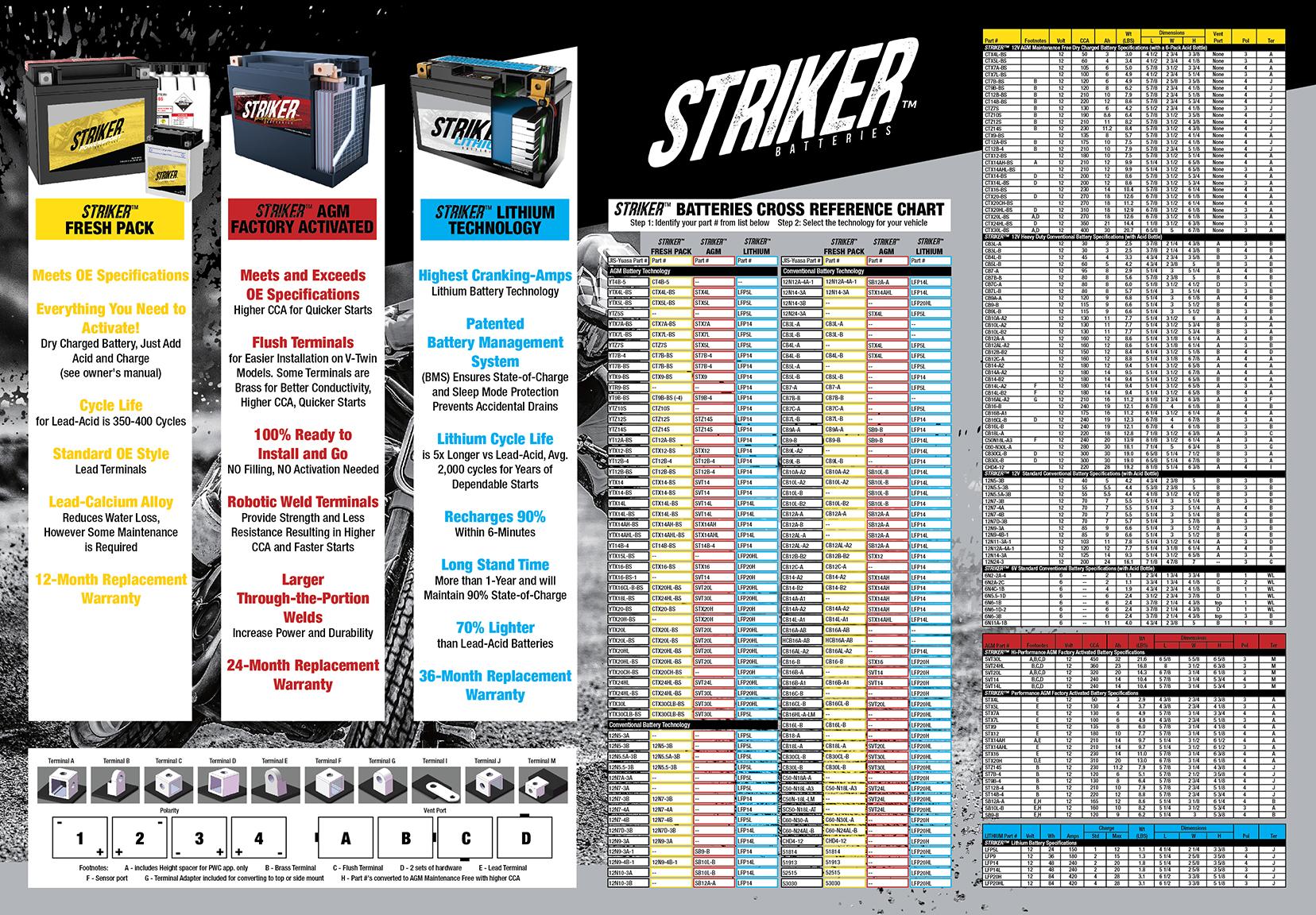 Striker Batteries Counter Mat Graphic Design