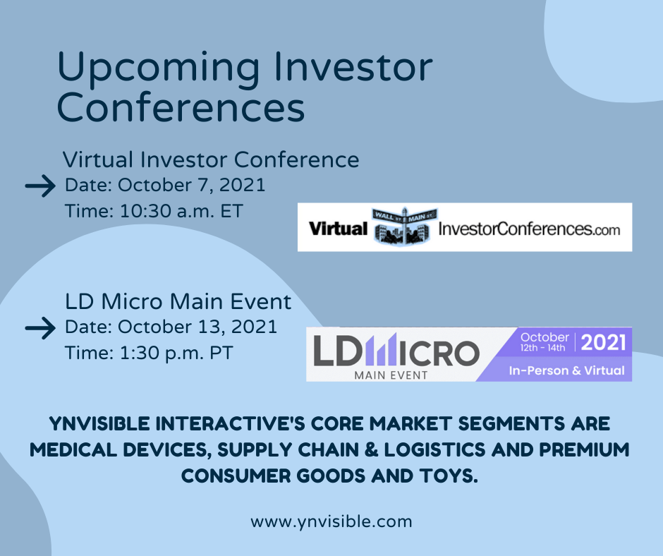 Ynvisible Interactive To Participate In Upcoming Investor Conferences