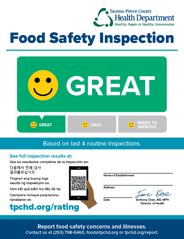 Food Safety Inspection Sign
