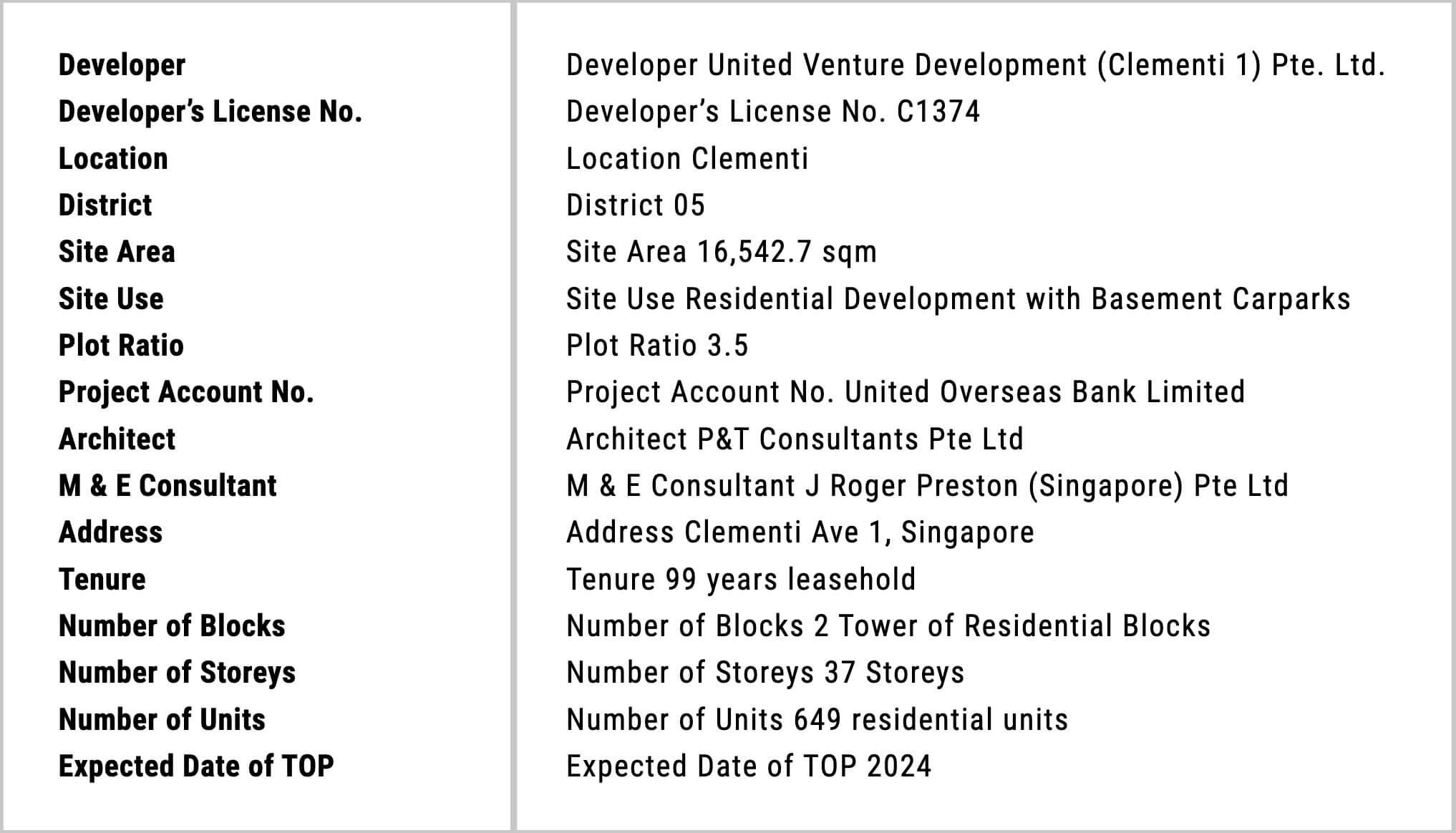 property details such as developer (Developer United Venture Development (Clementi 1) Pte. Ltd, developer's license no.