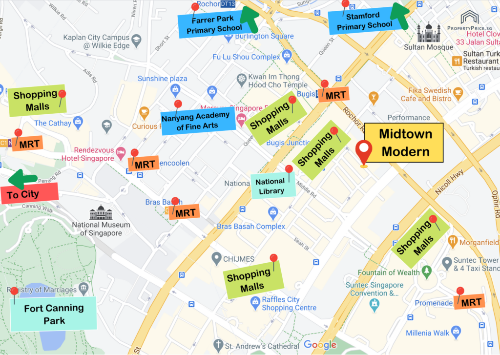 Midtown Modern - Nearby Locations