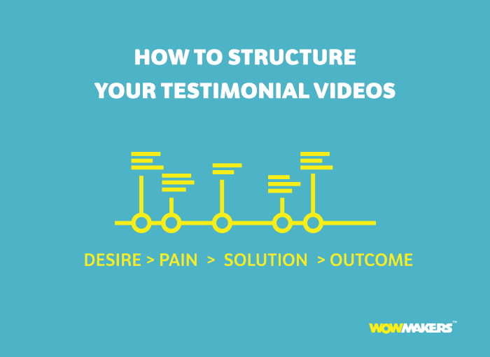 testimonial videos structure
