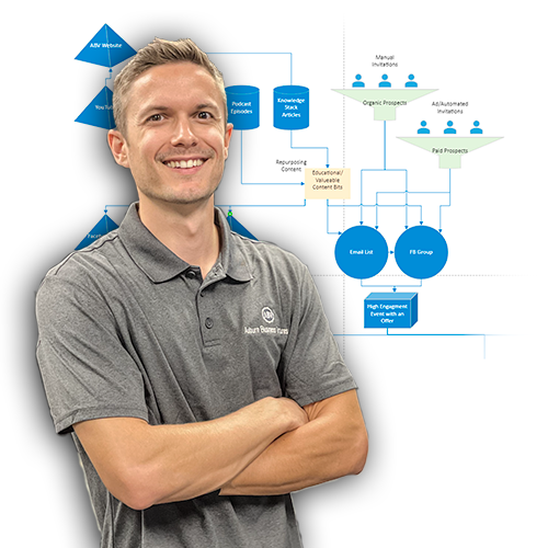 A Young Man wearing the ABV Gray Polo, standing in front of a marketing strategy flow chart on a white background.