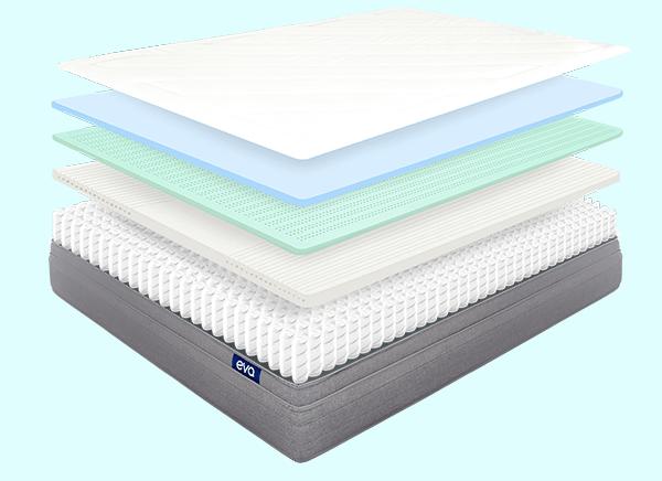 Eva mattress, layers of the Eva mattress separated