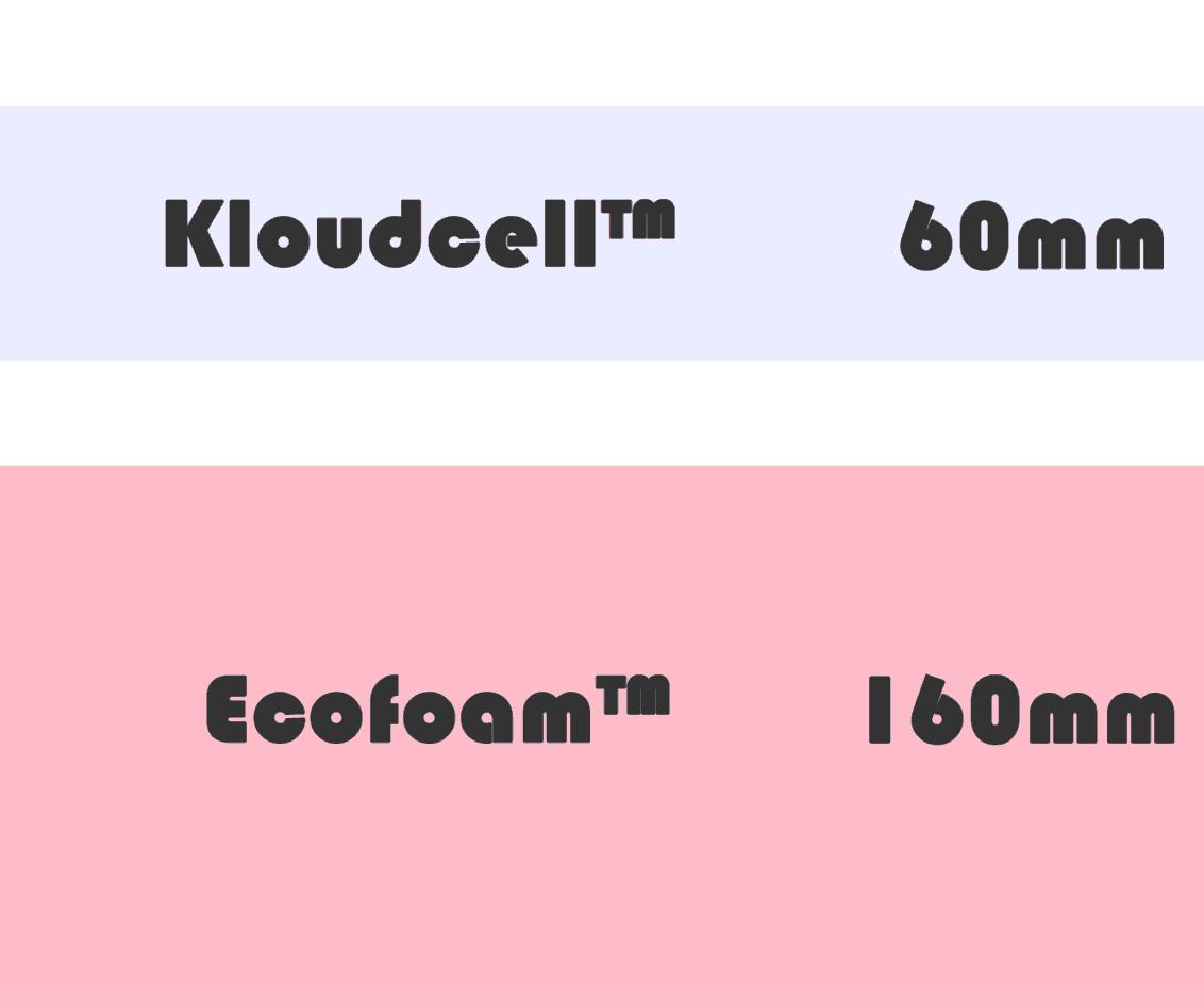 Koala mattress thickness