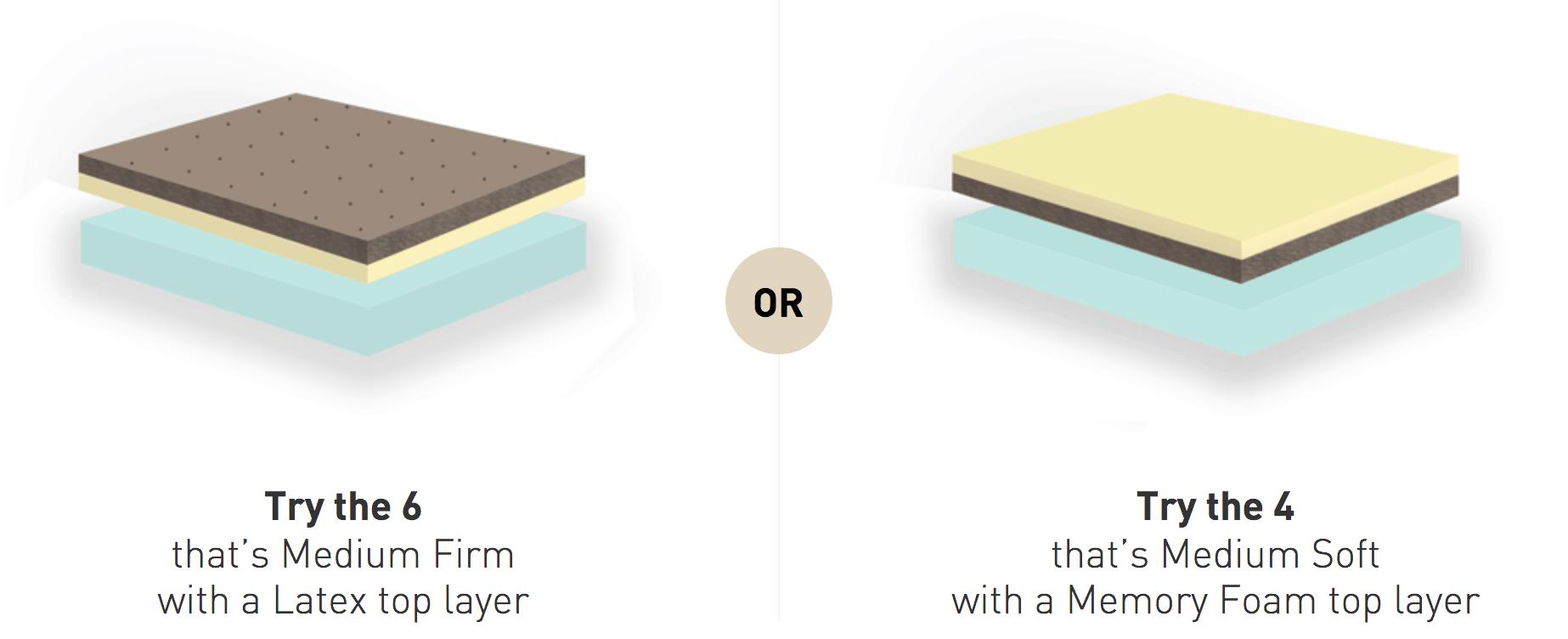 624 mattress layers