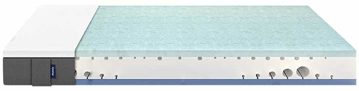 emma-australia-mattress-cross-section-edit-Sleepys-Express-1