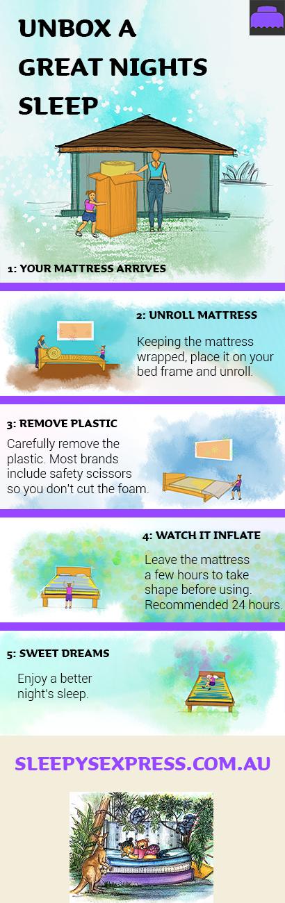 unboxing a mattress - sleepys express
