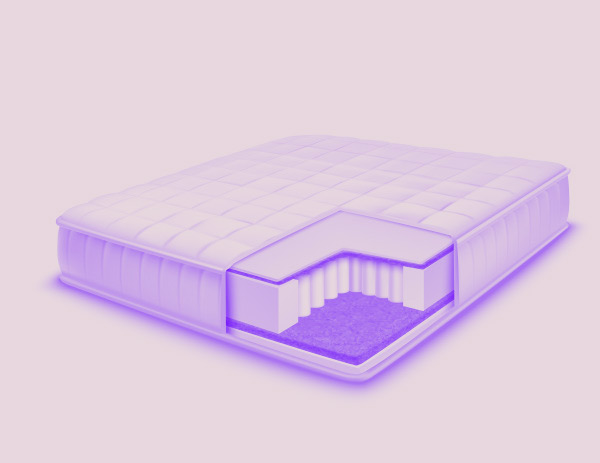 Mattress Material Types: What is in Your Mattress?