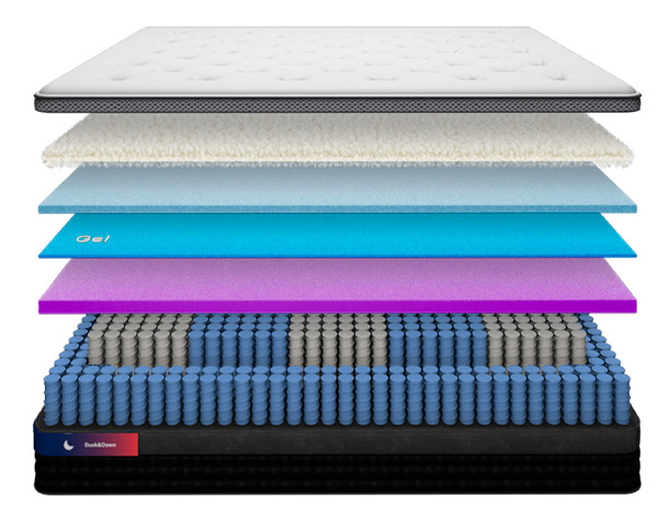 Best Luxury And High End Mattresses
