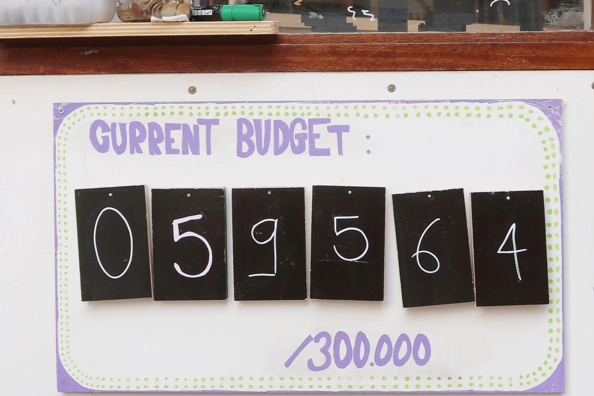 Current Budget Board. Precious Plastic V4 HQ.