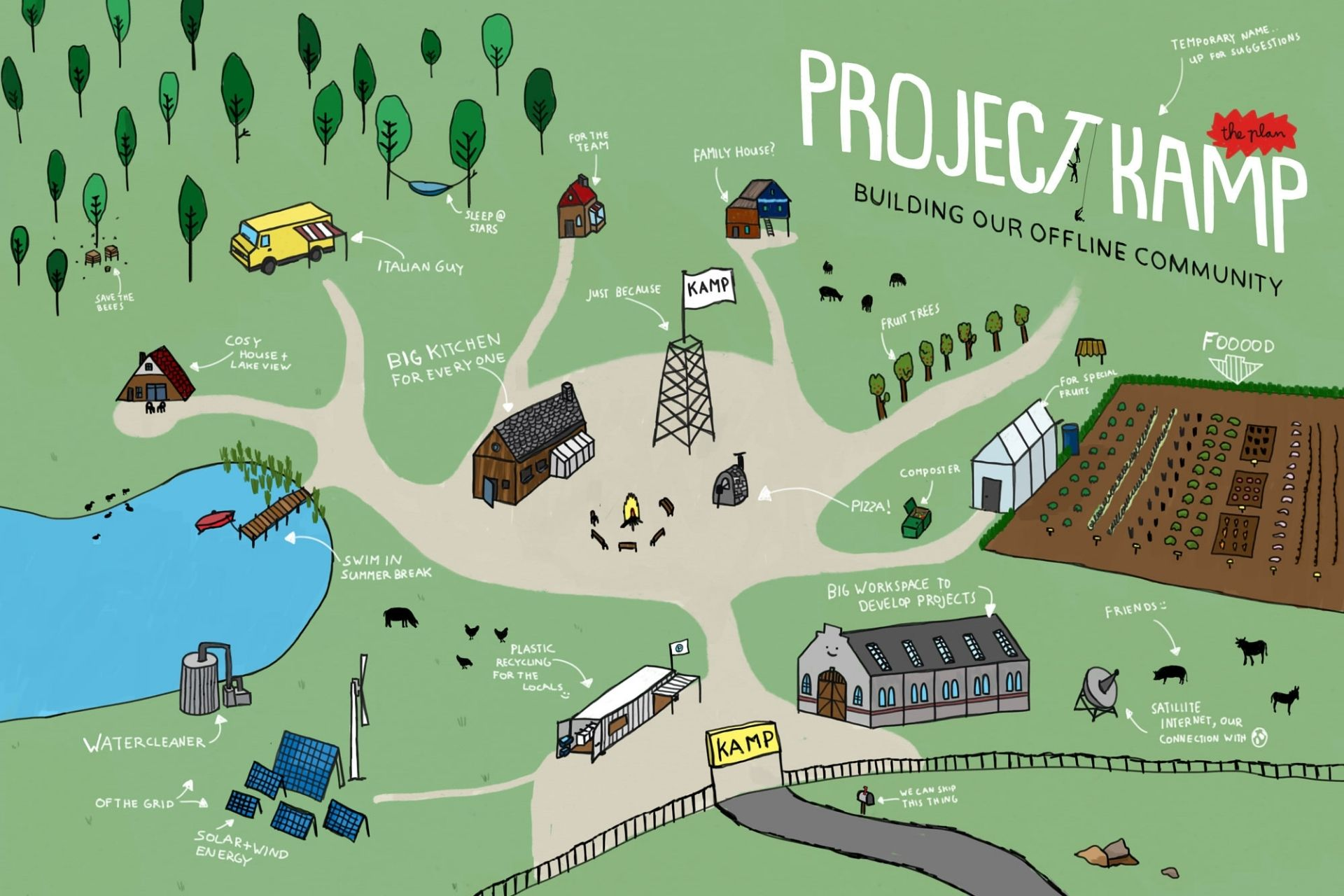 Project Kamp vision illustration