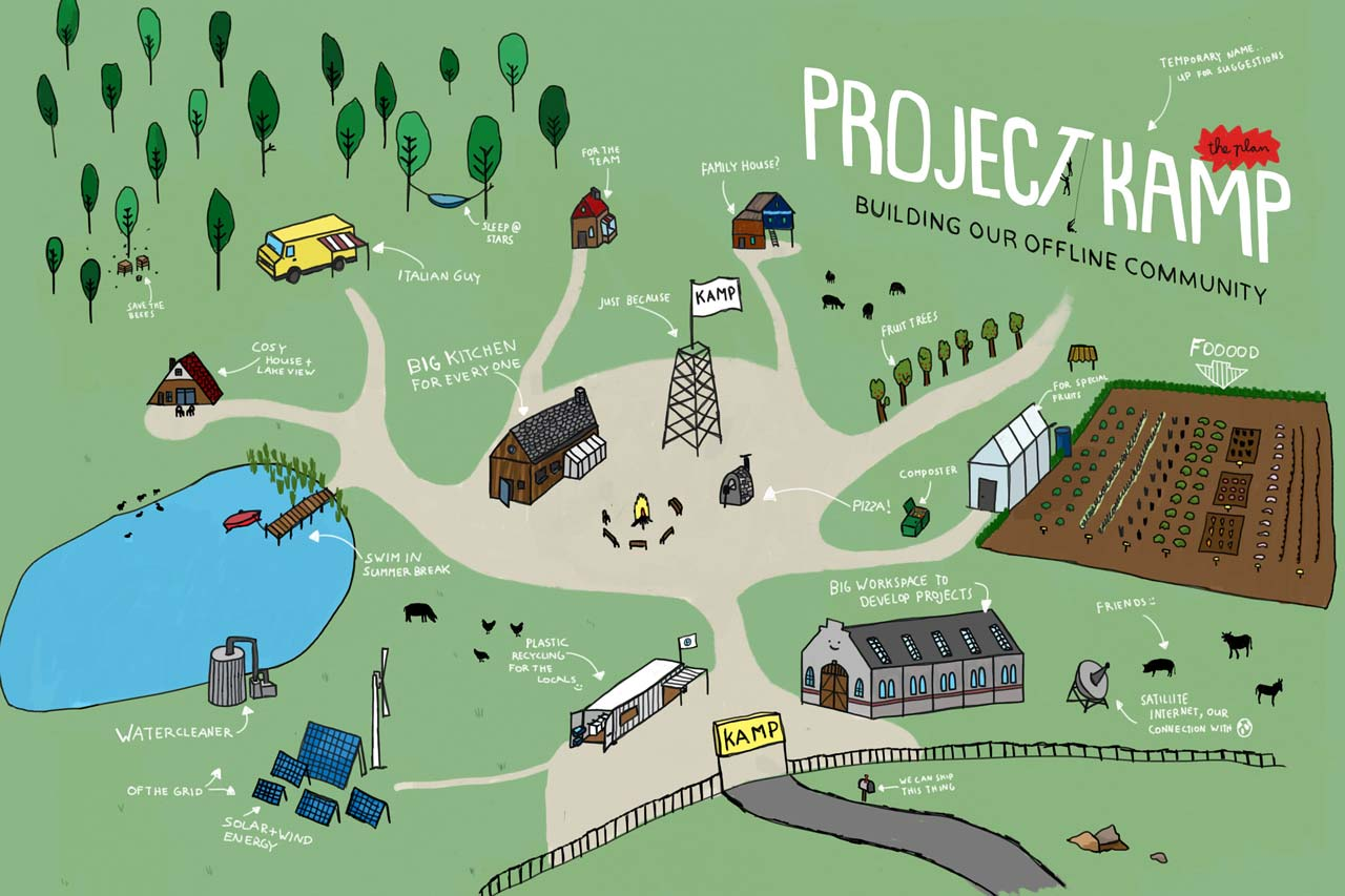 Illustration of Project Kamp masterplan