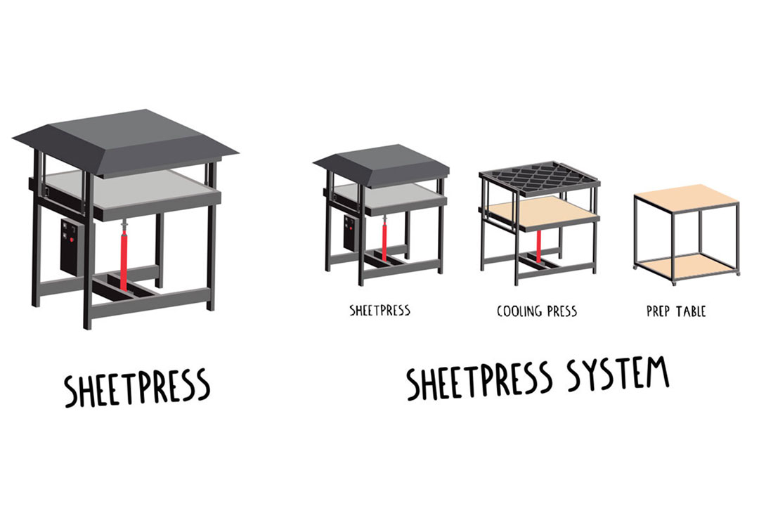 Sheetpress System machines illustrated