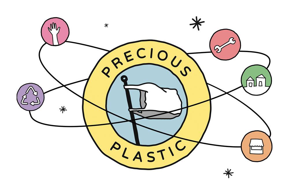 Precious Plastic universe graphic