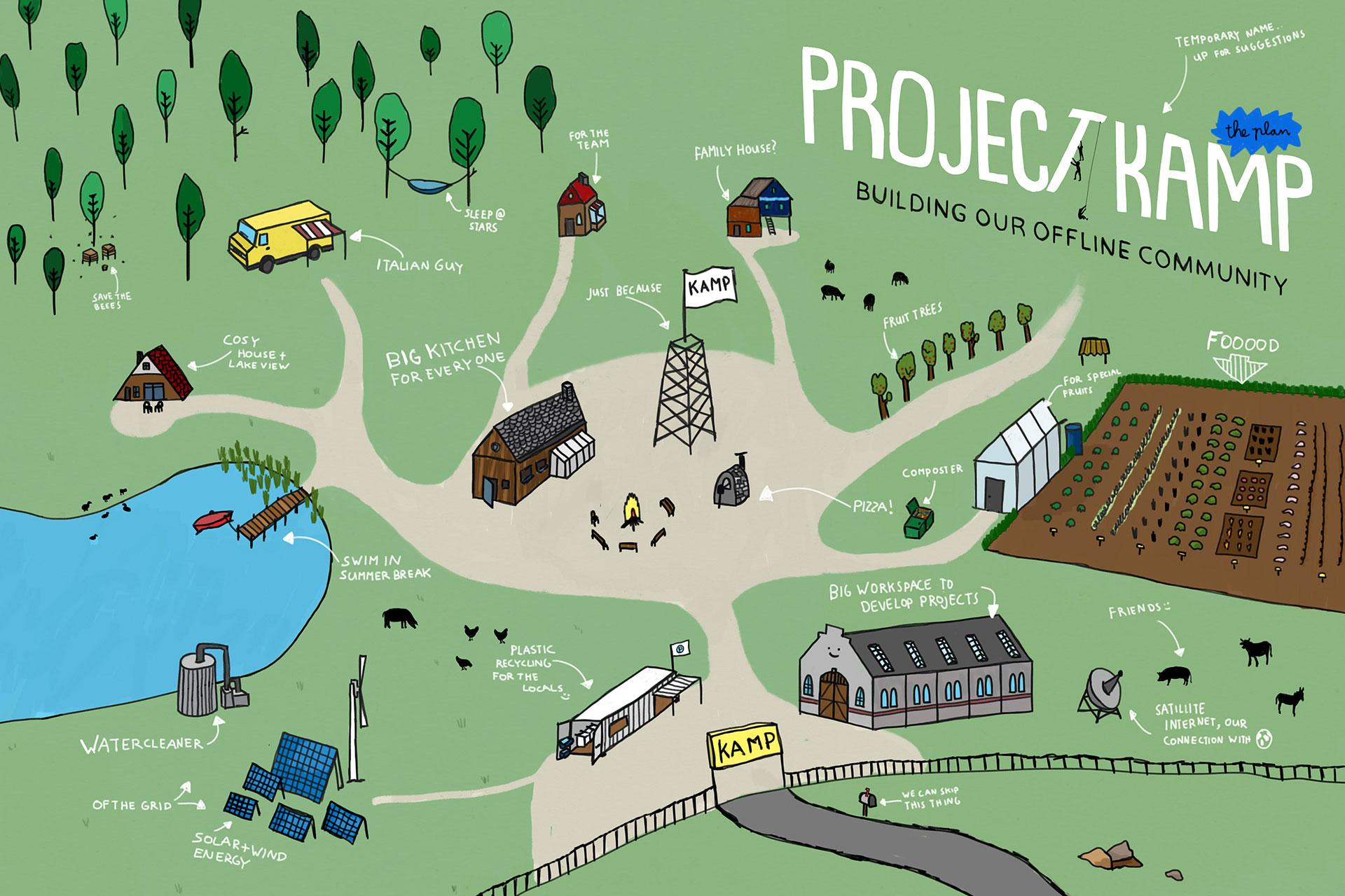Project Kamp drawing