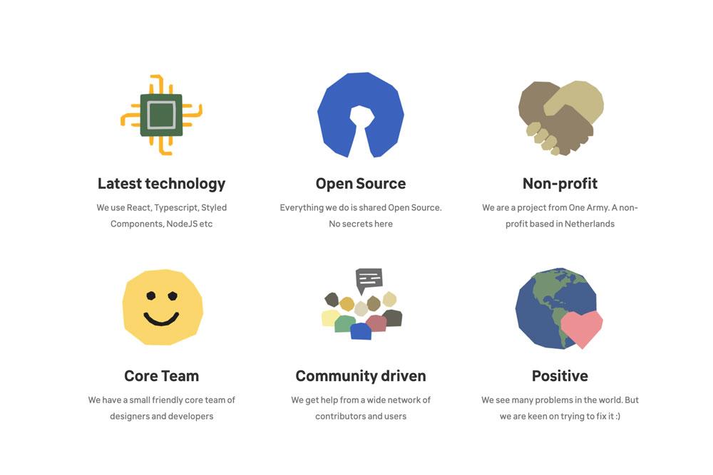 Community Platform features