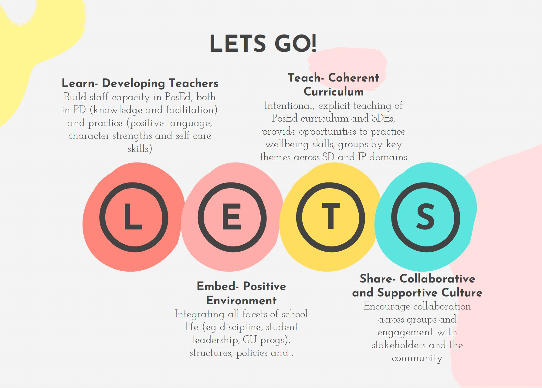 LETS GO!: Seven Years of Engagement with Positive Education at Bukit View Secondary School