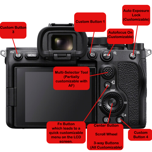 Labels for Sony A7s III Custom Buttons Back-View