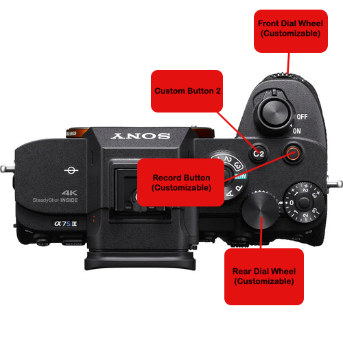 Labels for Sony A7s III Custom Buttons Top-View